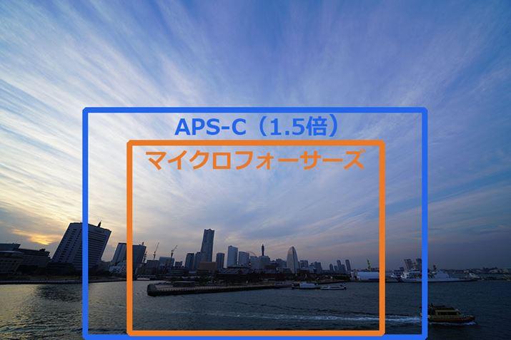 【参加者の生の声!!】10/25 オンラインいくまもんカメラ勉強会#2 質問&感想 大公開!!