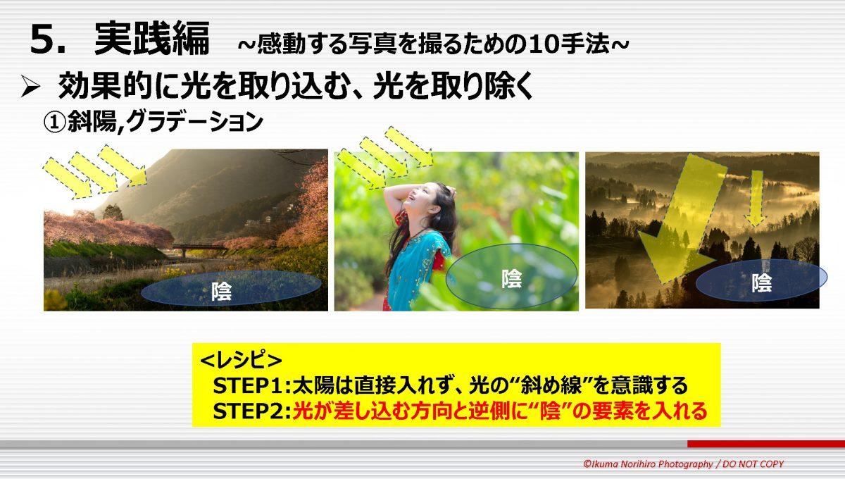 【地球の裏側からも参加!!】10/25 オンラインいくまもんカメラ勉強会#2 レポート