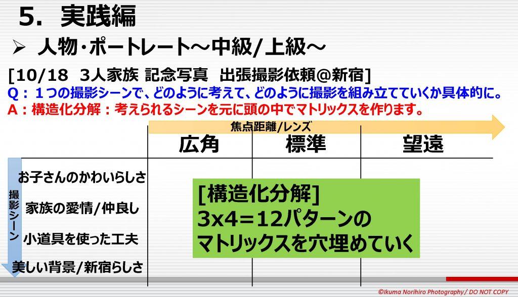 【これが参加者の生の声!!】11/22 オンラインいくまもんカメラ勉強会#3 質問&感想 大公開!!